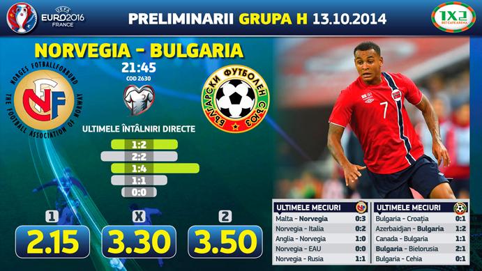 ( Match che interessa da vicino gli Azzurri quello tra Norvegia e Bulgaria / Sky Sports Plus ore 20.45)