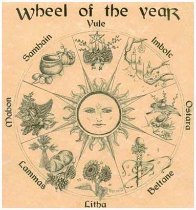 ( La suddivisione delle stagioni secondo la filosofia celtica).