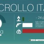 liberta-di-stampa-l-italia-crolla-in-classifica-mafie-e-querele-i-lacci-che-imbrigliano-il-nostro-giornalismo-1