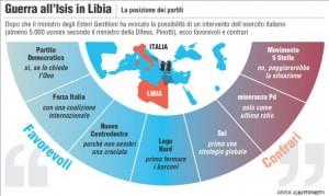 libia-stampa-inglese-svela-piani-isis-gentiloni-sollecita-un-intervento-per-il-m5s-guerra-sbagliata-sarebbe-il-nostro-vietnam-2