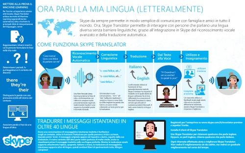 skype-microsoft-con-skype-translator-rivoluziona-il-modo-di-comunicare-parli-in-una-lingua-e-traduce-in-un-altra-1