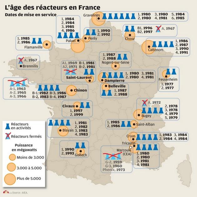 nucleare-preoccupazione-per-le-centrali-francesi